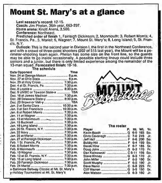 1989-90 Mount St. Mary's schedule and roster