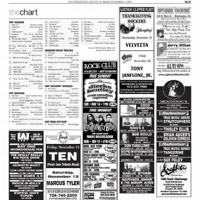 Pittsburgh Post-Gazette from Pittsburgh, Pennsylvania on November 12, 2004 · Page 100